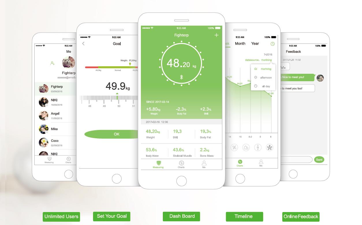 BNETA Smart Body Scale - Bluetooth Body Composition Analyzer